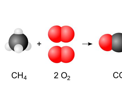 Atomes, molécules et équations